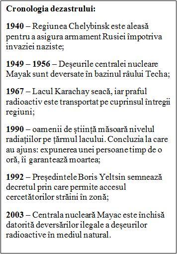Cronologia dezastrului