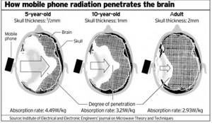 cum ne afecteaza telefoanele mobile