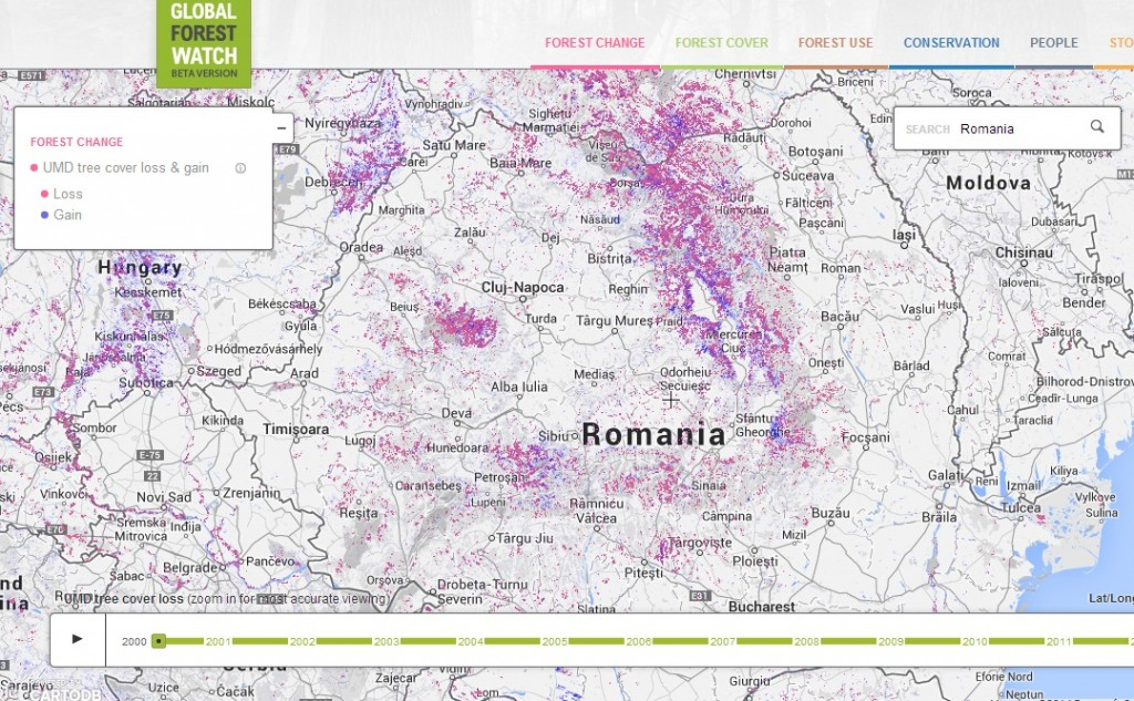 Global Forest Watch, Romania