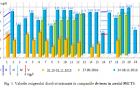 Cercetări privind calitatea apei în zona ariilor protejate Natura 2000: Pricop – Huta-Certeze şi Tisa Superioară (PHCTS)