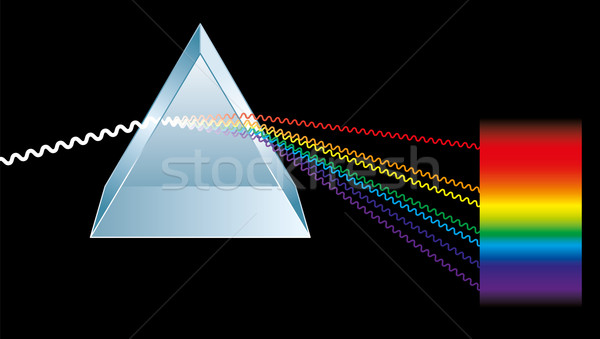 Figura 3 - Dispersia luminii prin prismă  (https://ro.stockfresh.com/royalty-free-stock-photos/prisma)